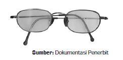Alat-Alat Optik, Kacamata Lensa Cekung, Lensa Cembung dan Lensa Kontak Untuk Mengatasi Gangguan Mata Miopi, Presbiopi, Hipermetropi dan Astigmatisma