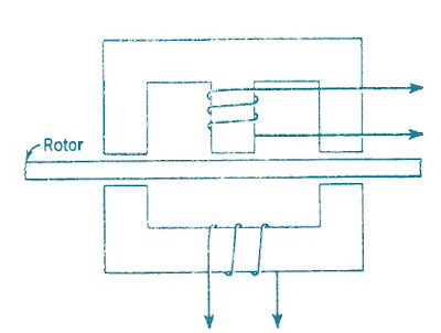 induction type relay – construction detail | electrical ... circuit diagram of induction coil #5