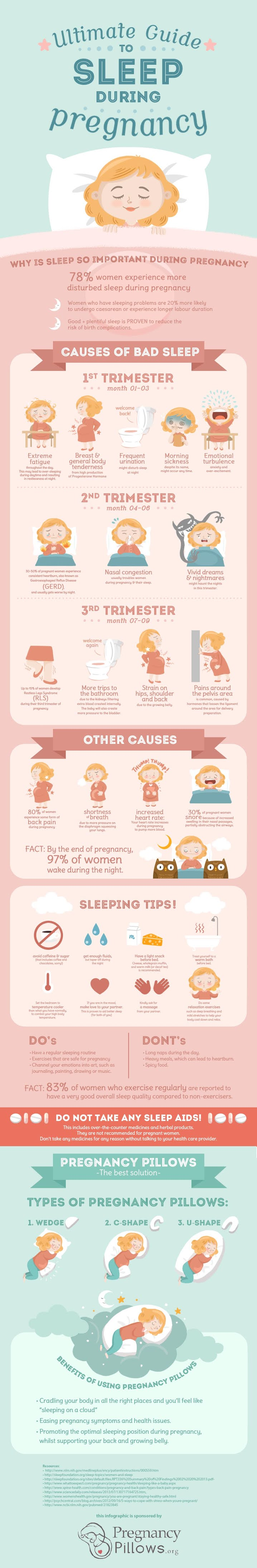 The ultimate guide to sleep during pregnancy #infographic