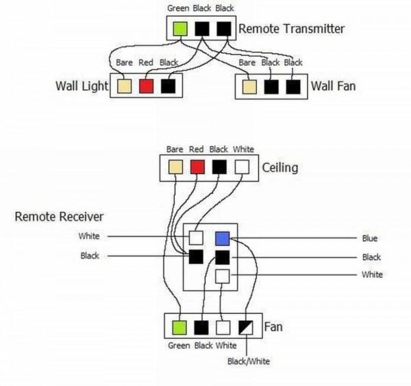 Cbb61 Fan Capacitor Wiring Diagram - Free Image DiagramFree Image Diagram - blogger