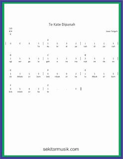not angka te kate dipanah lagu daerag jawa tengah