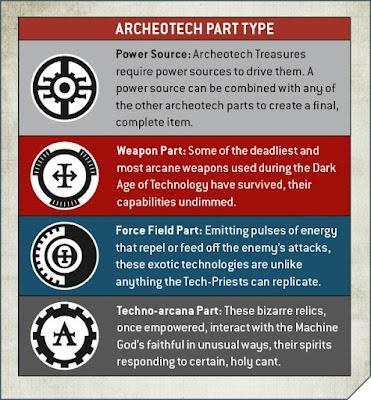 arqueotecnología