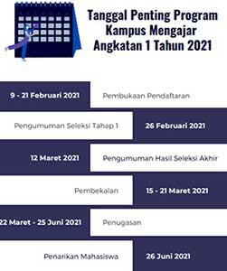 Pengumuman Seleksi Kampus Mengajar 2021