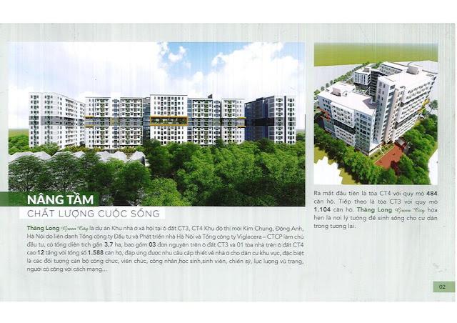 Vị trí dự án nhà ở xã hội Thăng Long Green City Kim Chung Đông Anh Hà Nội
