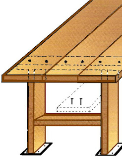 Lavori creativi fai da te an online help come realizzare un tavolo rustico con panche per il - Realizzare un tavolo in legno ...
