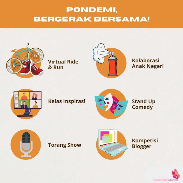 Pondemi PON Papua