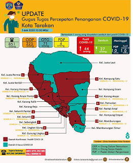 Press Release COVID-19 Tarakan 3 Juni 2020 - Tarakan Info