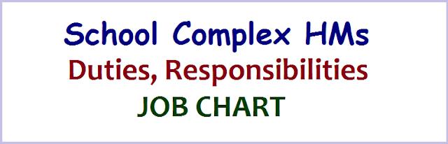 School Complex HMs Duties, Responsibilities,JOB CHART