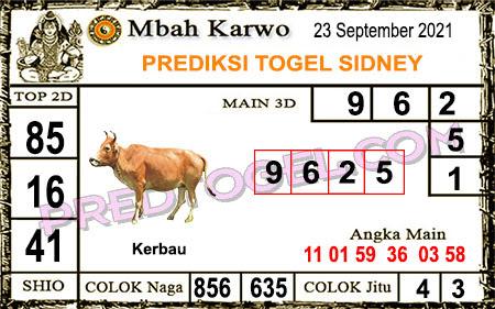 Prediksi Jitu Mbah Karwo Sdy Kamis 23-Sep-2021