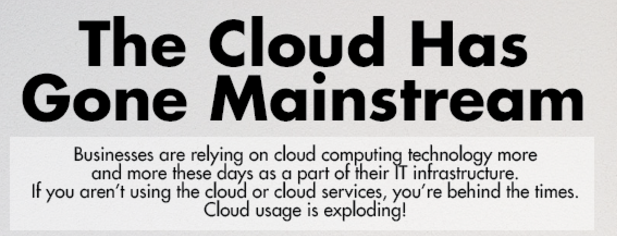 How Much The Cloud Has Grown [Infographic]
