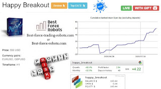 https://best-forex-trading-robots.com/EN/Happy-Breakout