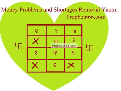 Money Problems and Shortages Removal Yantra