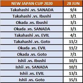 New Japan Cup 2020 Final Betting