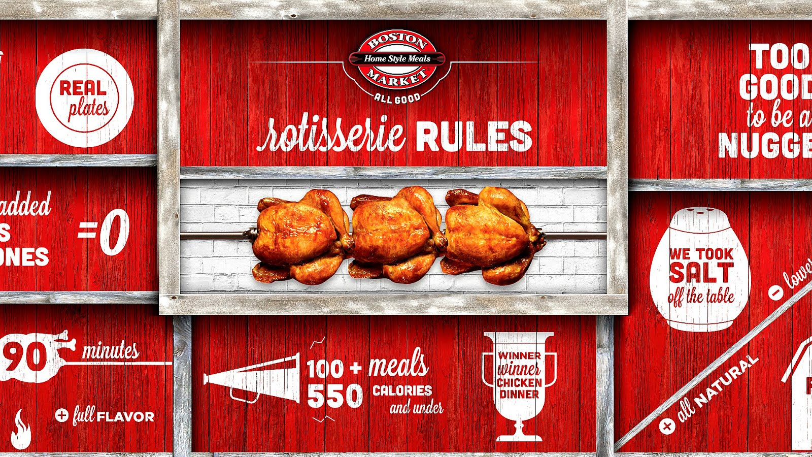 Kenny Rogers Roasters Chicken - Chicken Choices