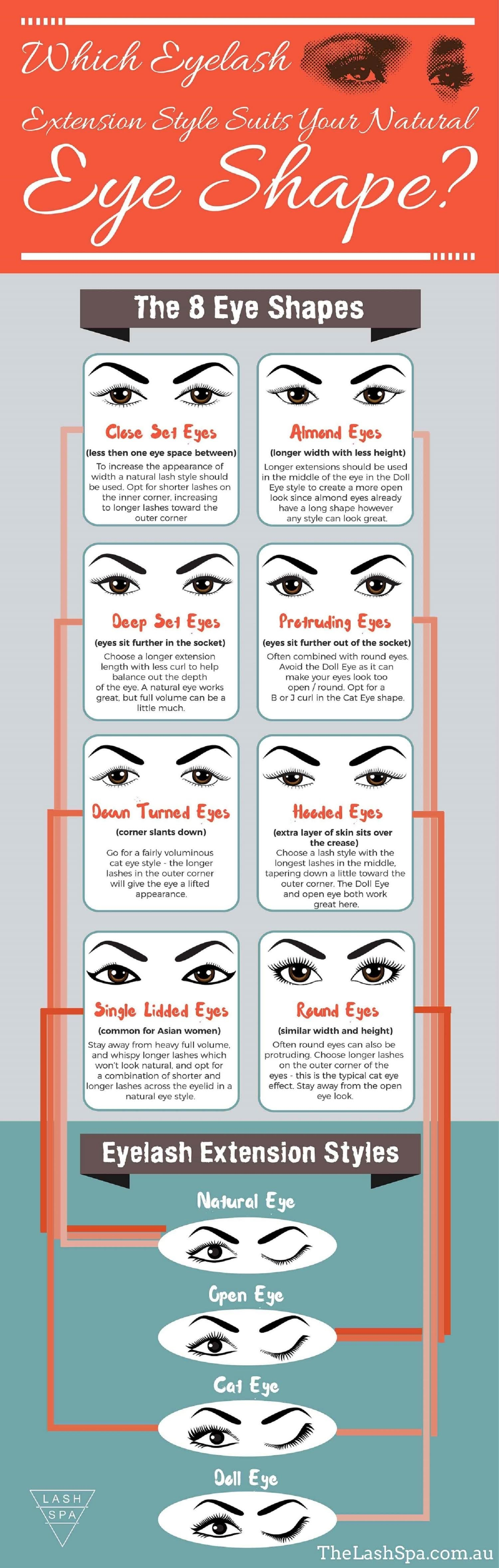 Which Eyelash Extension Style Suits Your Natural Eye Shape? #infographic