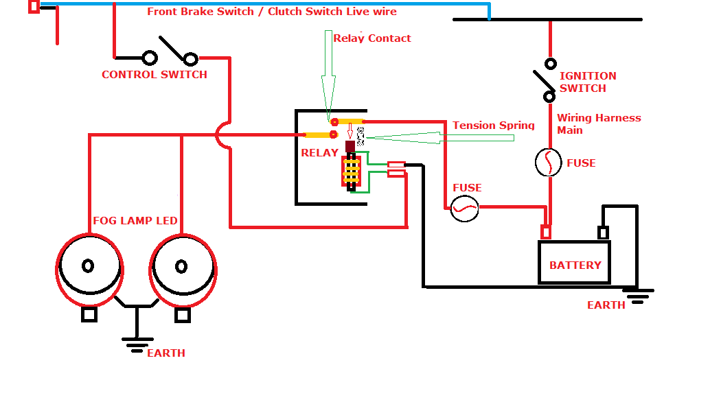 Diagram  Automechanic Car Lights Electrical Connections