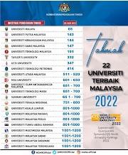 22 Universiti Terbaik Malaysia 2022