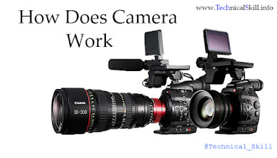 how does camera work, What is Megapixel