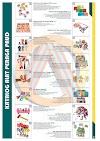Katalog Penyediaan Alat Peraga Edukatif (APE) PAUD 2020/2021 - HARGA APE BOP PAUD 2020/2021