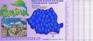 Topul județelor după numărul de turiști în 2017
