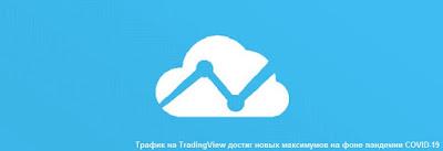 Трафик на TradingView достиг новых максимумов на фоне пандемии COVID-19