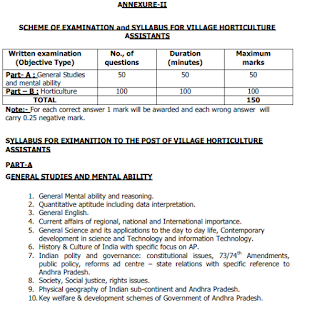 AP Grama Sachivalayam Village Horticulture Assistant Jobs Exam Pattern and Syllabus