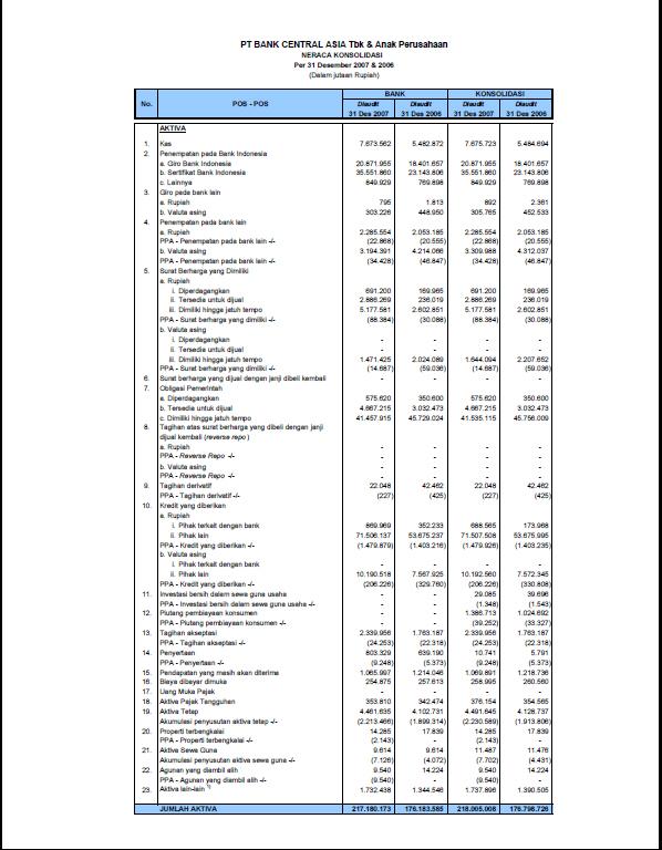 laporan keuangan bank bca 2016 pdf