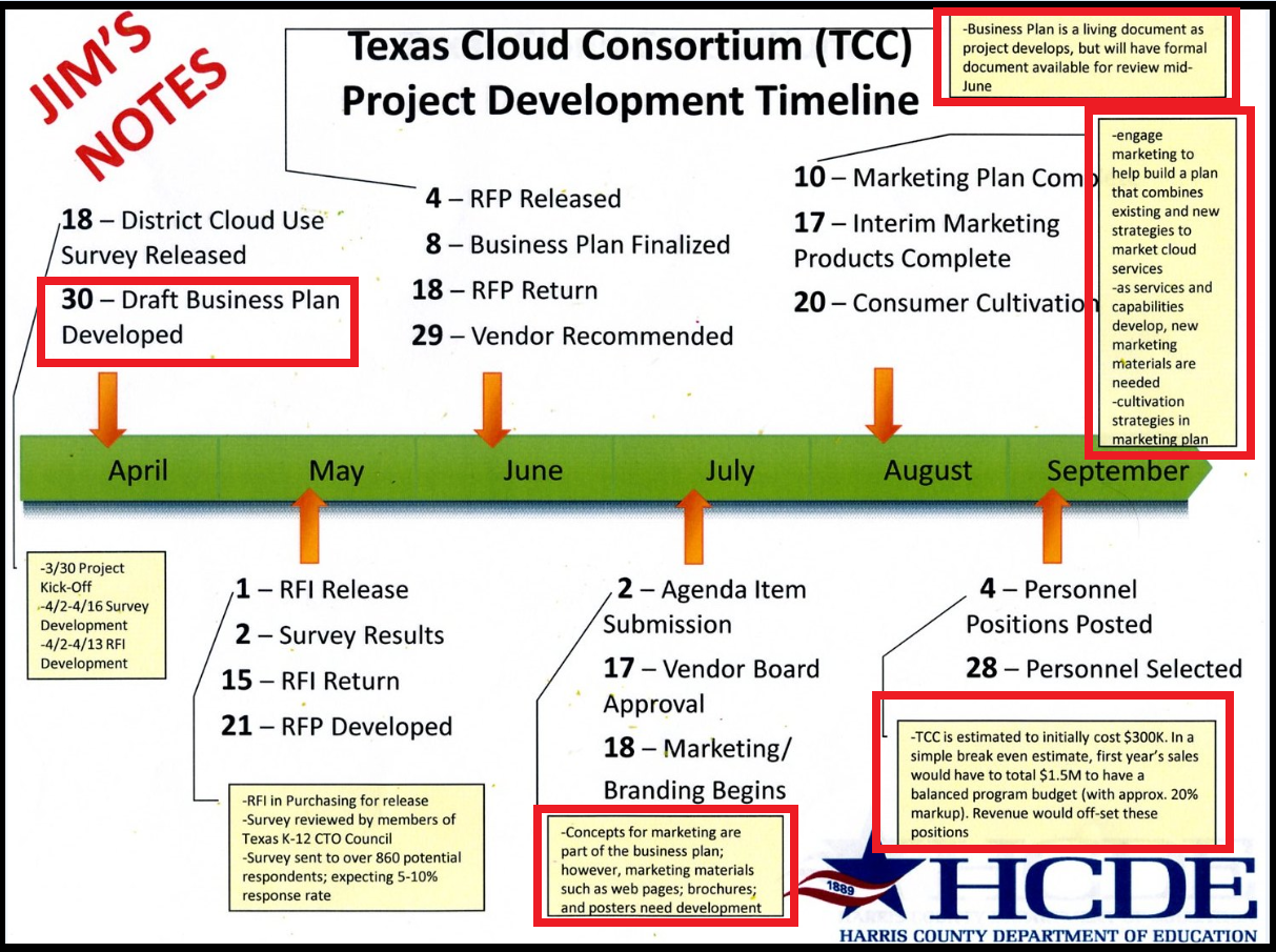 """Because in recent years, these two have developed a new """"Texas government  business model."""""""