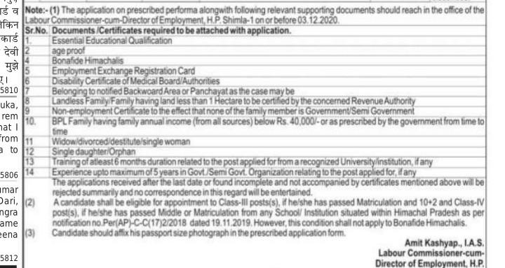 HP Department of Labour & Employment Recruitment 2020 | क्लर्क, JOA(IT), Peon के पदों पर भर्ती