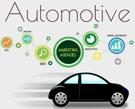 top automotive marketing strategies selling cars online