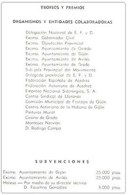Colaboradores del XXXV Campeonato Individual de España de Ajedrez, Llaranes-Avilés 1970