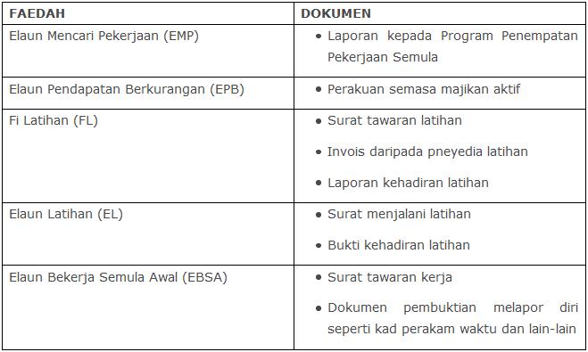 Dokumen SIP