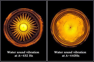 What the 432 Hz 'Miracle Tone' Sounds Like (Listen):   A Healing Frequency to Raise Your Vibration