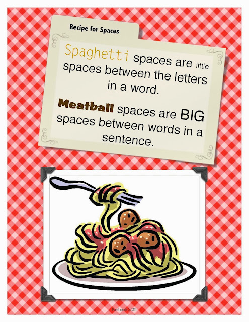 Spaghetti and Meatball Spaces- Great idea!