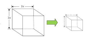 একটি ঘনকের প্রতিটি ধারের দৈর্ঘ্য অর্ধেক করা হলে , ঘনকটির আয়তন প্রথম আয়তনের 1/8 অংশ হবে