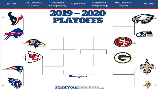 FÚTBOL AMERICANO - NFL Playoffs 2020