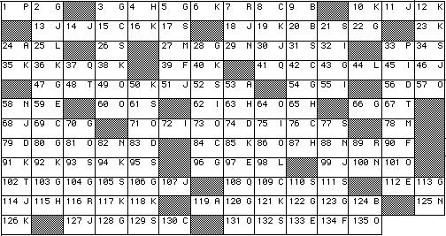 photo regarding Acrostic Puzzles Printable named Edwards acrostic puzzles