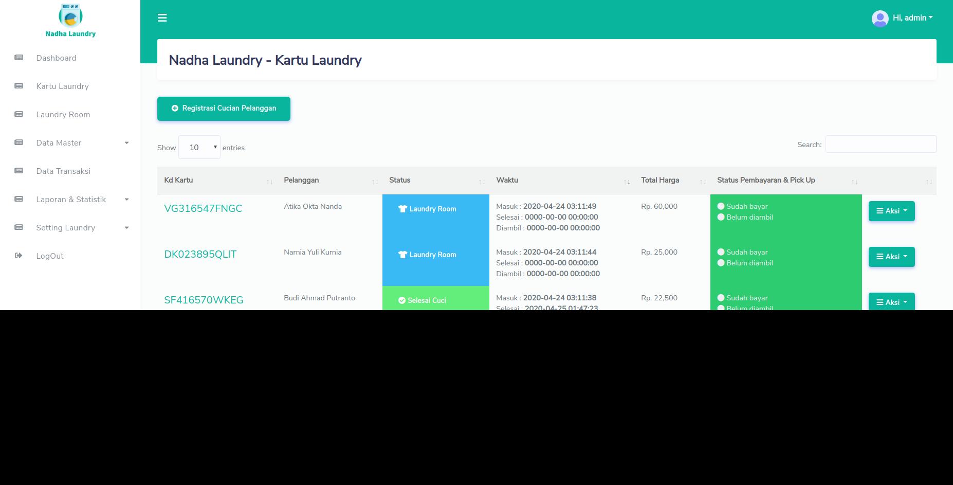 Source Code Aplikasi Manajemen Laundry