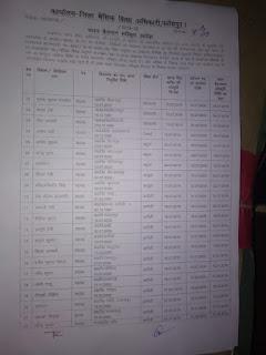 Fatehpur chayan vetanman list 2019 - चयन वेतनमान की सूची bsa फतेहपुर ने की जारी