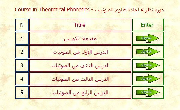 111 phonetic Sphs-s 111: introduction to phonetics for speech and hearing sciences: scientific study of speech production, based on the international phonetic alphabet.