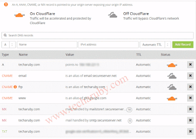 Cloudflare in blogger