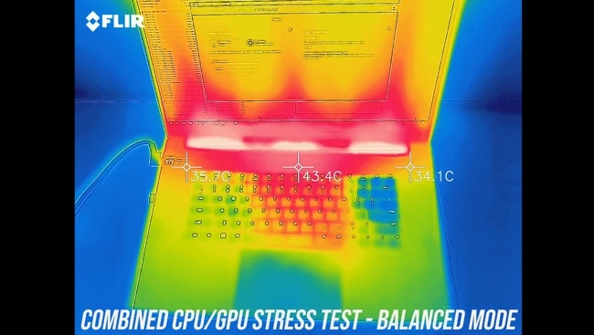 Measured the CPU and GPU temperature during stress tests on Pro 17 Razer Blade using the temperature gun.