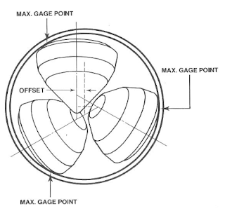 Roller Cone Drill Bit - cone offset angle