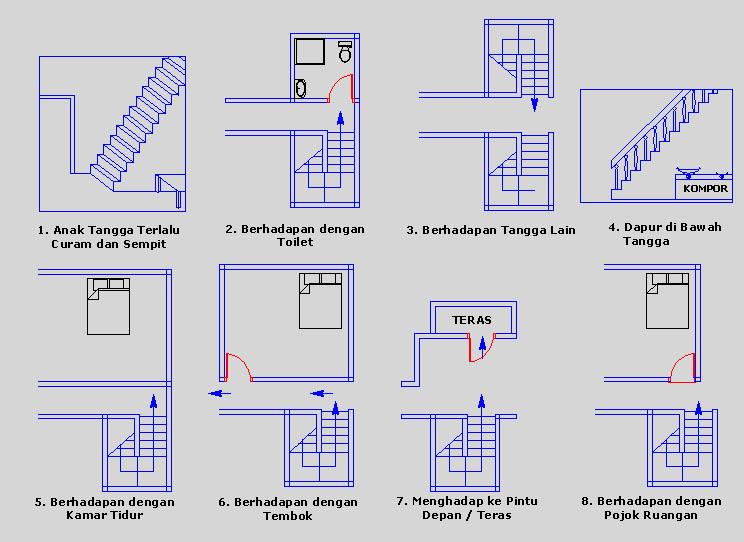 Gambar Kamar Mandi Bawah Tangga desain kamar mandi bawah