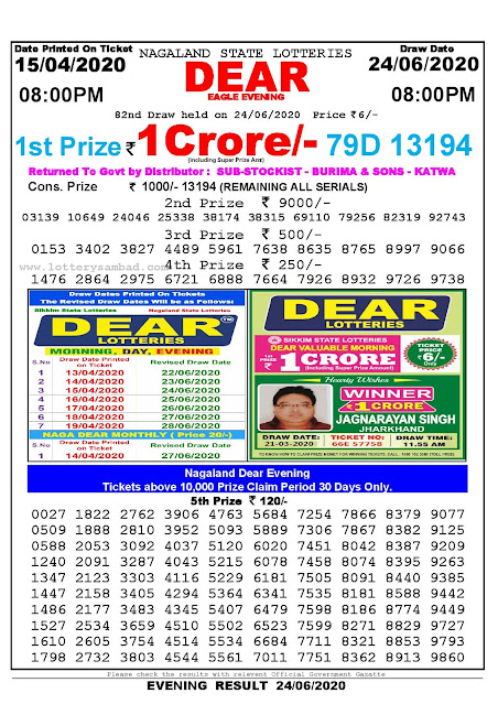 Nagaland State Lottery Sambad 15-04-2020 Today Result 8 PM