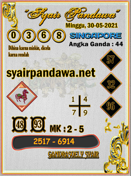 Prediksi Syair Pandawa SGP Minggu 30 Mei 2021