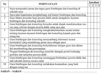 Skala Kepuasan Guru dan Kepala Sekolah Terhadap Layanan BK Kurikulum 2013