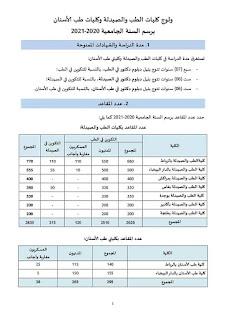 ولوج كليات الطب وطب الأسنان السنة الجامعية 2020/2021