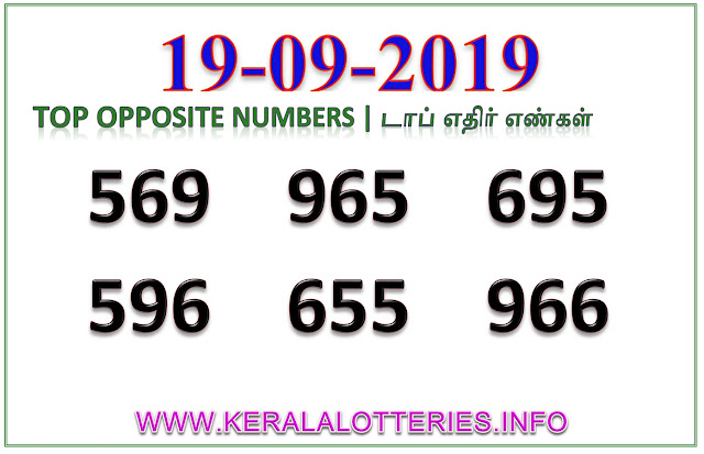 Kerala Lottery Guessing Result Best Opposite  Numbers Karunya Plus KN-282 dated 19.09.2019