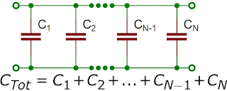 Electric capacity Capacitors